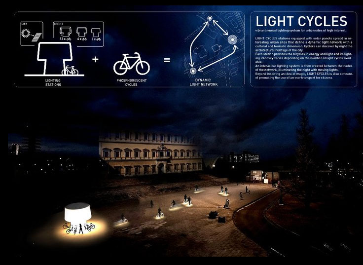 lightcycles